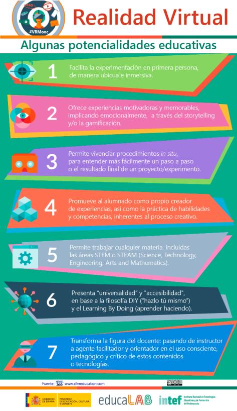 Infografia_Potencialidades_Edu-01.v3